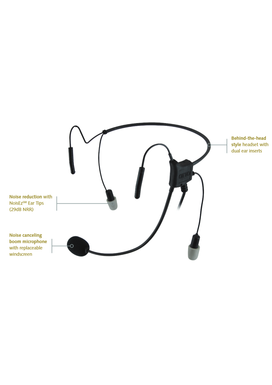 Otto Behind the Neck Headset Hurricane II (V4-HN2MM5)