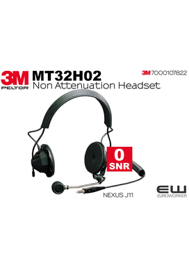 3M Peltor MT32H02 Non Attenuation Headset  (7000107822)